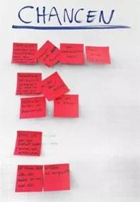 Frese & Wolff – Markenstrategie Workshop – Öffentliche Versicherung – Chancen