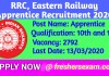 Eastern Railway Recruitment,