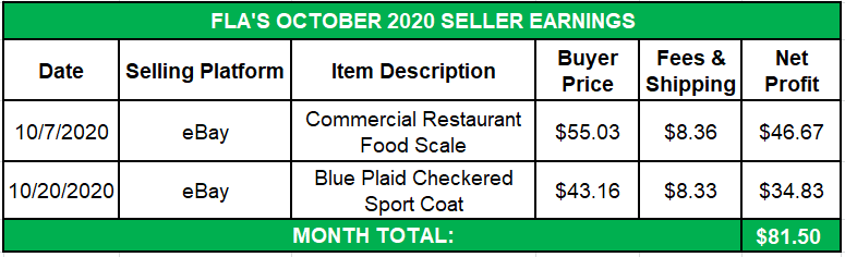 October 2020 Seller Earnings