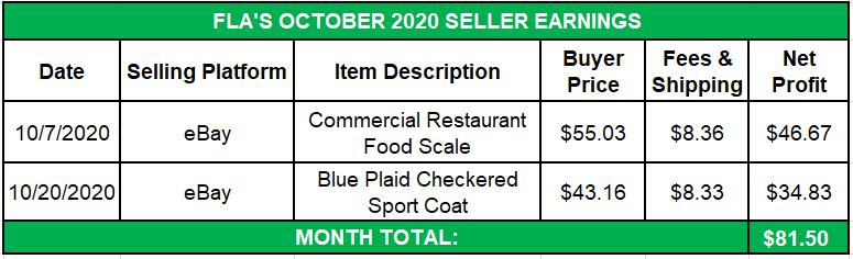 October 2020 Seller Earnings