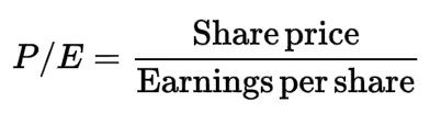 When To Invest Price To Earnings Ratio Formula