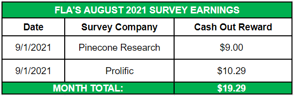 August Side Income 2021 Survey Earnings