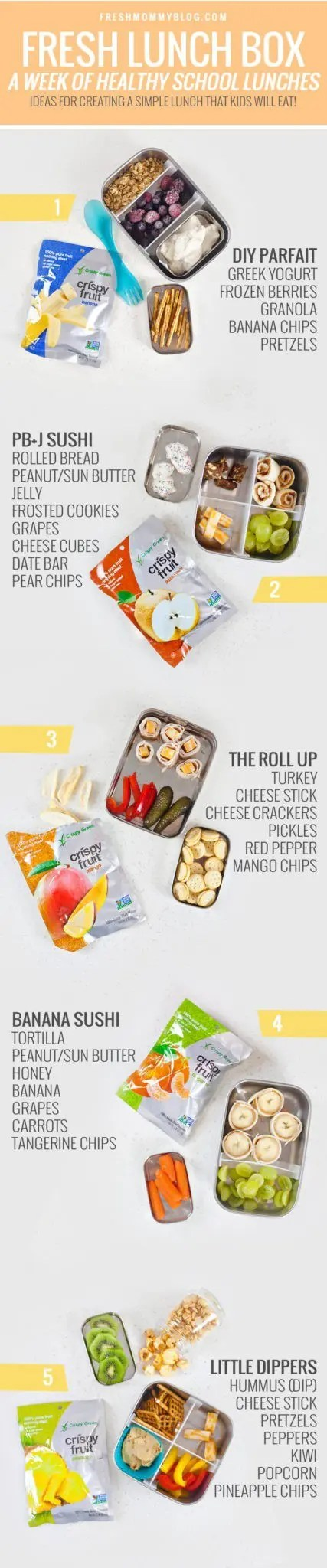 Ideas for a week of healthy and simple school lunches kids will eat! Fresh lunch box.