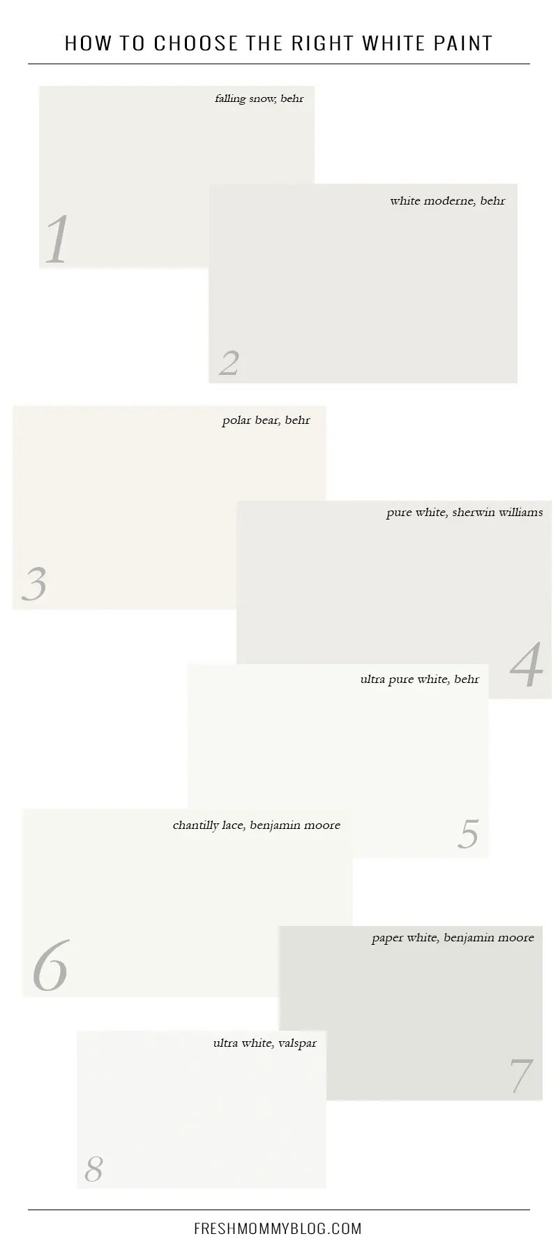 How to choose the right white paint, tips for finding the right white for your home, bedroom or any space!
