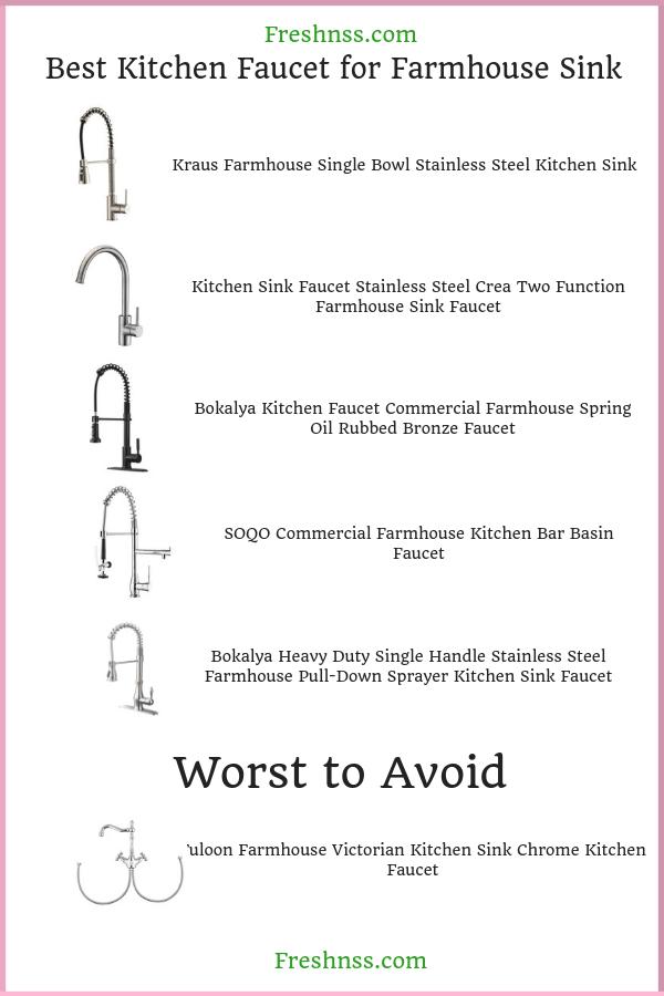best kitchen faucet for farmhouse sink