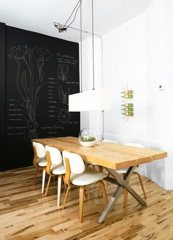 chalkboardtrend Apartment Chalkboards : Creative or Messy?