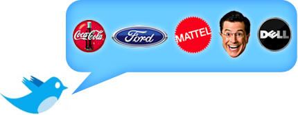 Twitter Tweeting Brands Coke, Ford, Mattel, Dell, stephen colbert