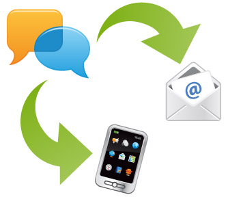 Feedback: Phone, Email, Chat, Social Media