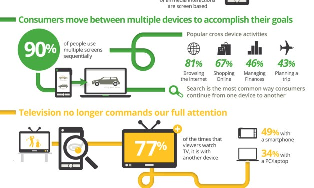 How Consumers Navigate Multiple Content Screens