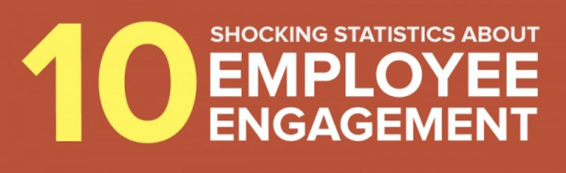 Engaging your Brand's Most Important Asset: Employees