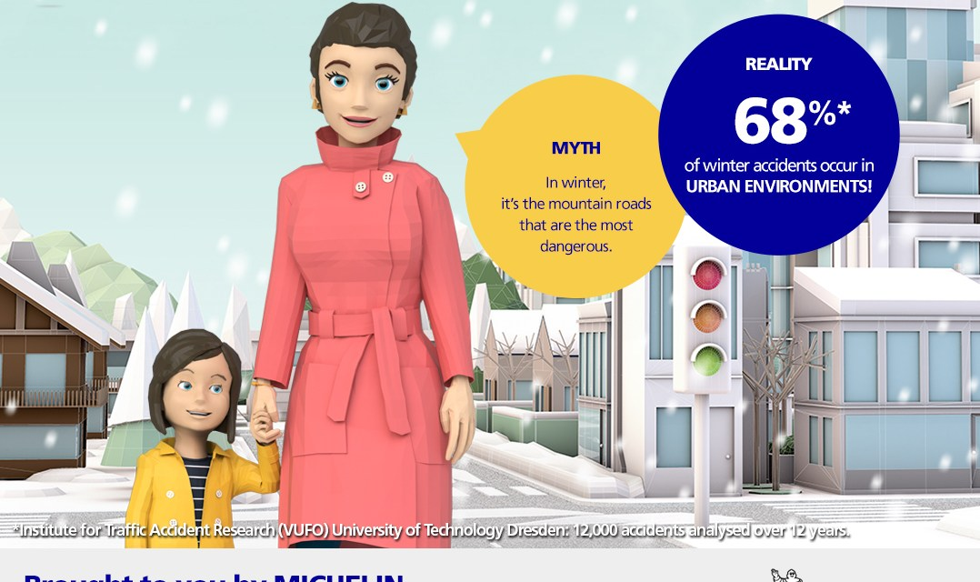 Changing Consumer Behaviors: Michelin's Road Usage Lab