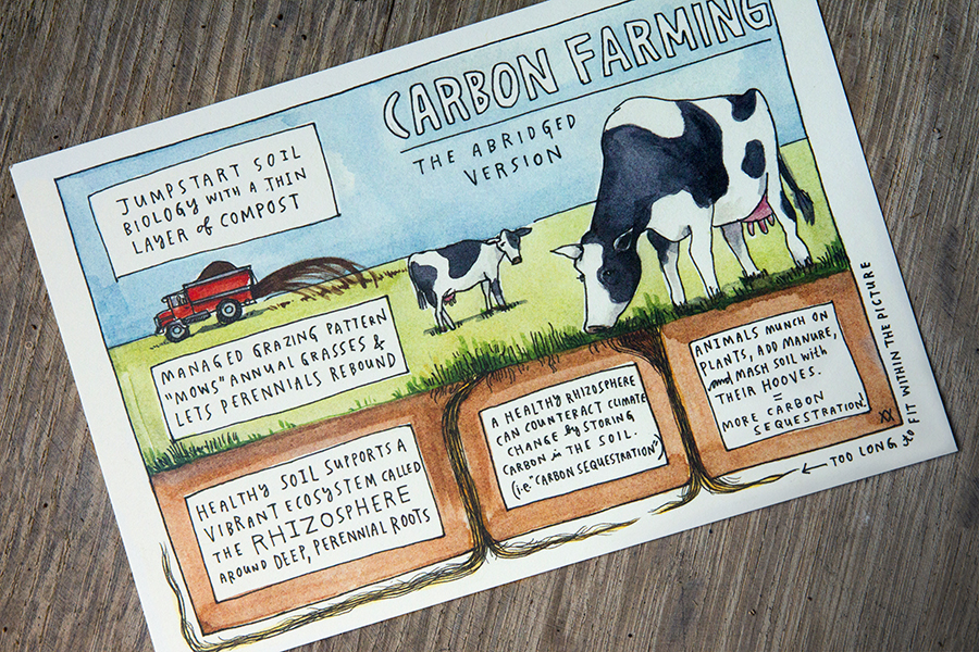 Carbon Farming: the abridged version @ Stemple Creek Ranch | Fresh Planet Flavor