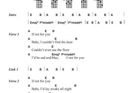 One Day Tate Mcrae Ukulele Chords Path Decorations Pictures Full
