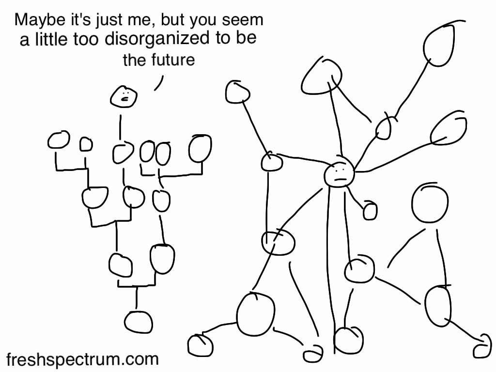 Treemap talking to a Network about being too disorganized
