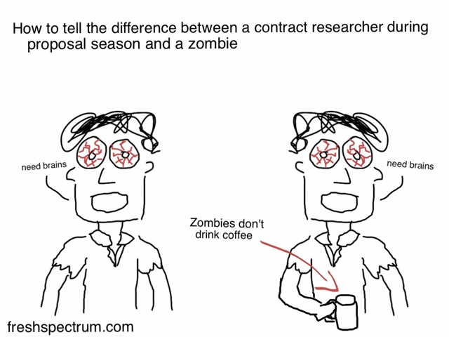 Cartoon showing that it's hard to tell the difference between a zombie and contract researcher during proposal season.