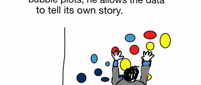Hans Rosling in 3 Cartoons