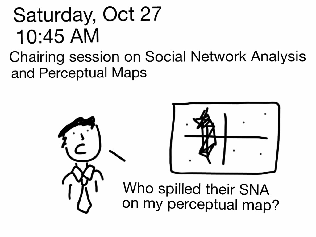 Who spilled their SNA on my perceptual map?