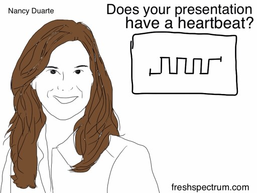 Nancy Duarte, does your presentation have a heartbeat?