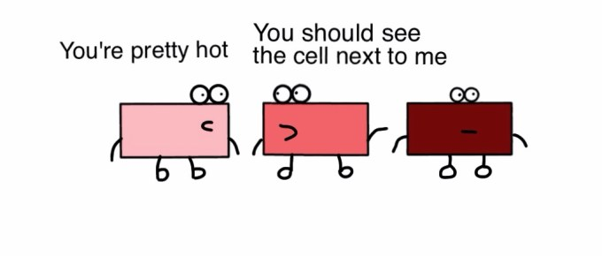 If heat maps could talk #dataviz