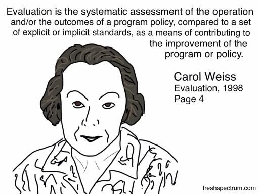 Carol Weiss Cartoon by Chris Lysy