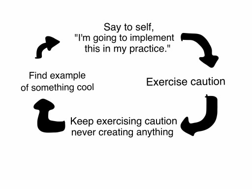 Cycle_of_Caution