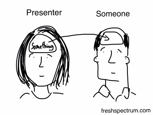 You should present online, here's why