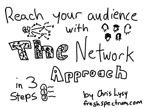 Reach your audience with The Network Approach in 3 steps by Chris Lysy freshspectrum.com