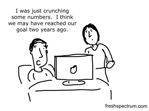 Tracking progress cartoon by Chris Lysy