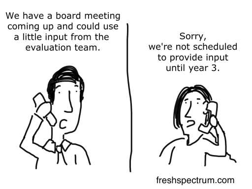 I'm sorry input is not scheduled cartoon by Chris Lysy