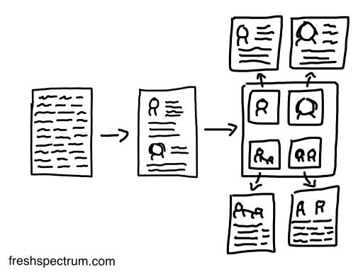 Build a Qualitative Dashboard