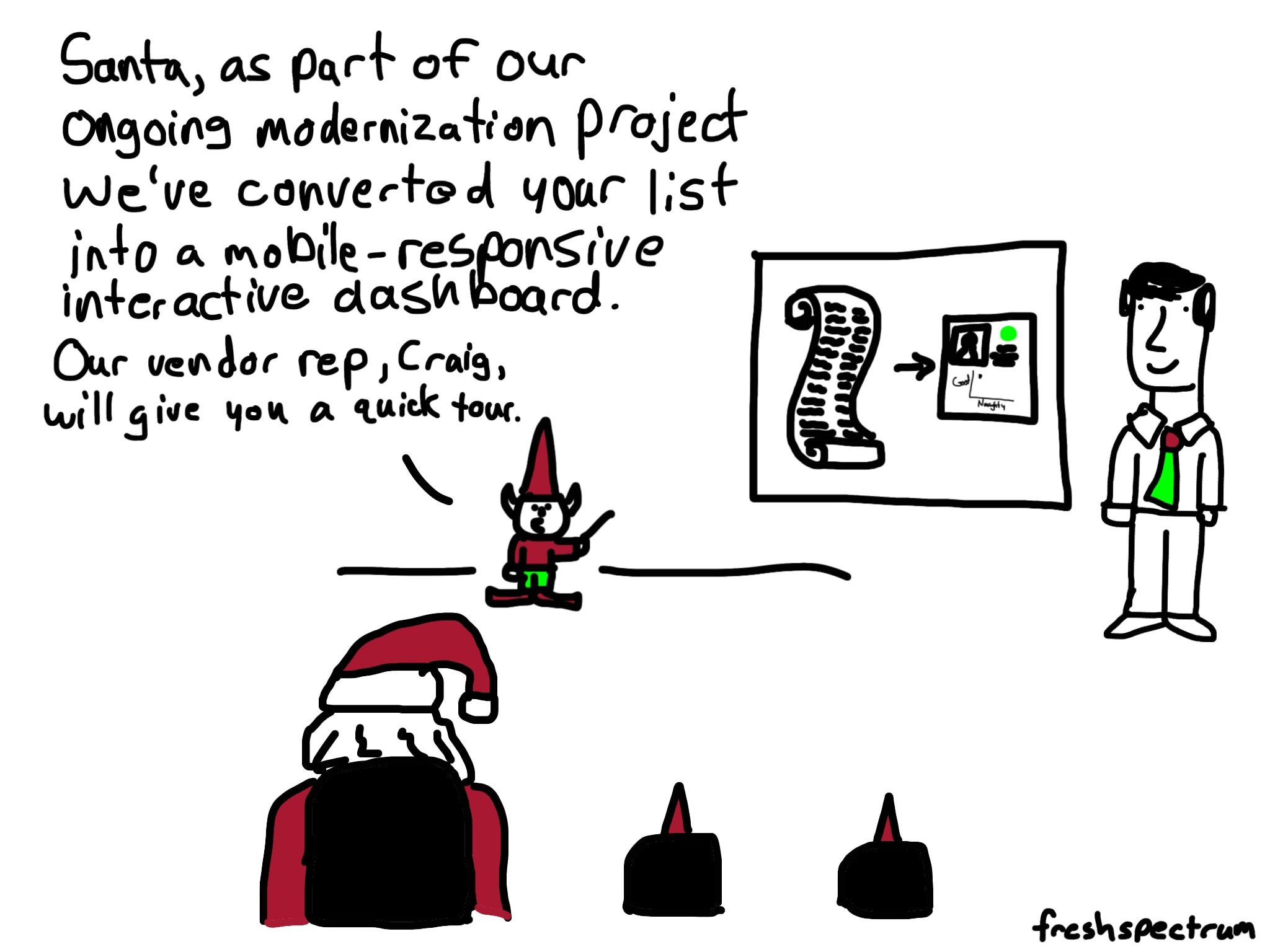 Santa's interactive dashboard cartoon by Chris Lysy