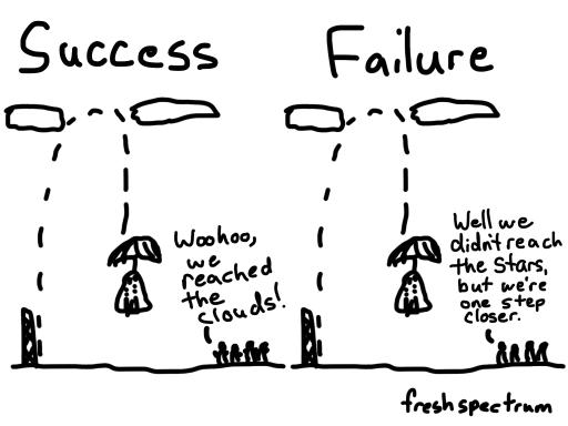 A positive spin on failure according to Simon Hearn