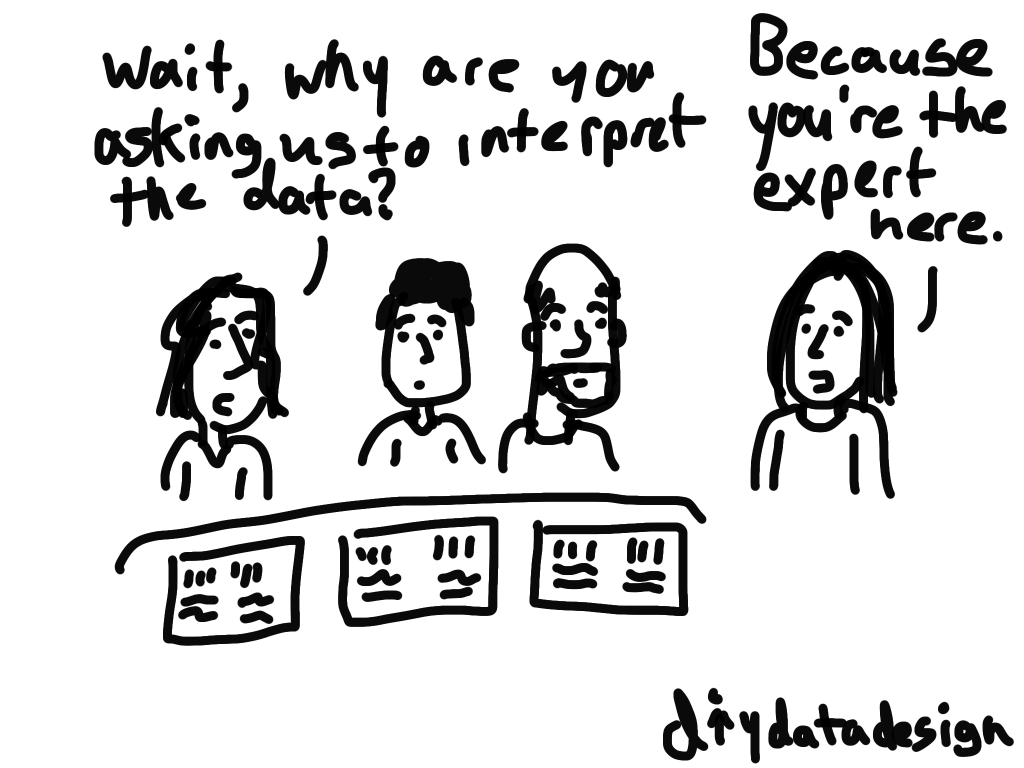 Have the experts interpret the data cartoon by Chris Lysy