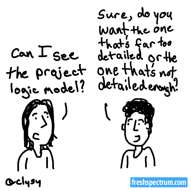 Cartoon-Can I see the project logic model? Sure, do you want the one that's far too detailed or the one that's not detailed enough?