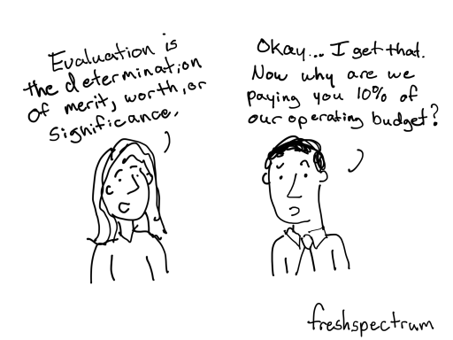 Why simply defining evaluation is not enough.