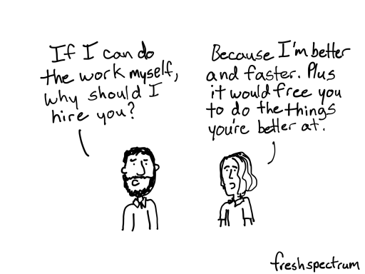 Why hire a freelancer