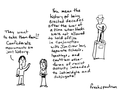 Confederate Monument History