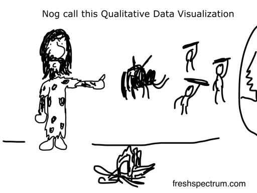 The Original Qualitative Visualization