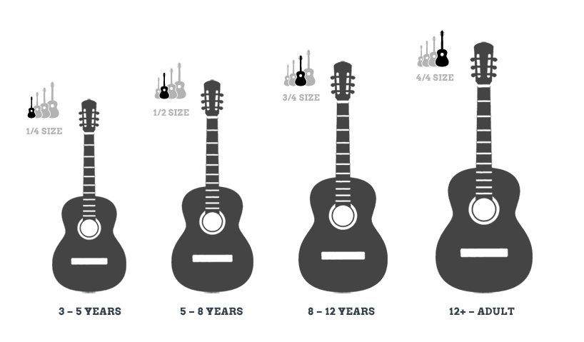 Classical-guitar-sizes