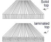 Solid top vs Laminate