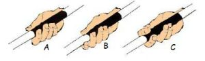 How to hold a javelin