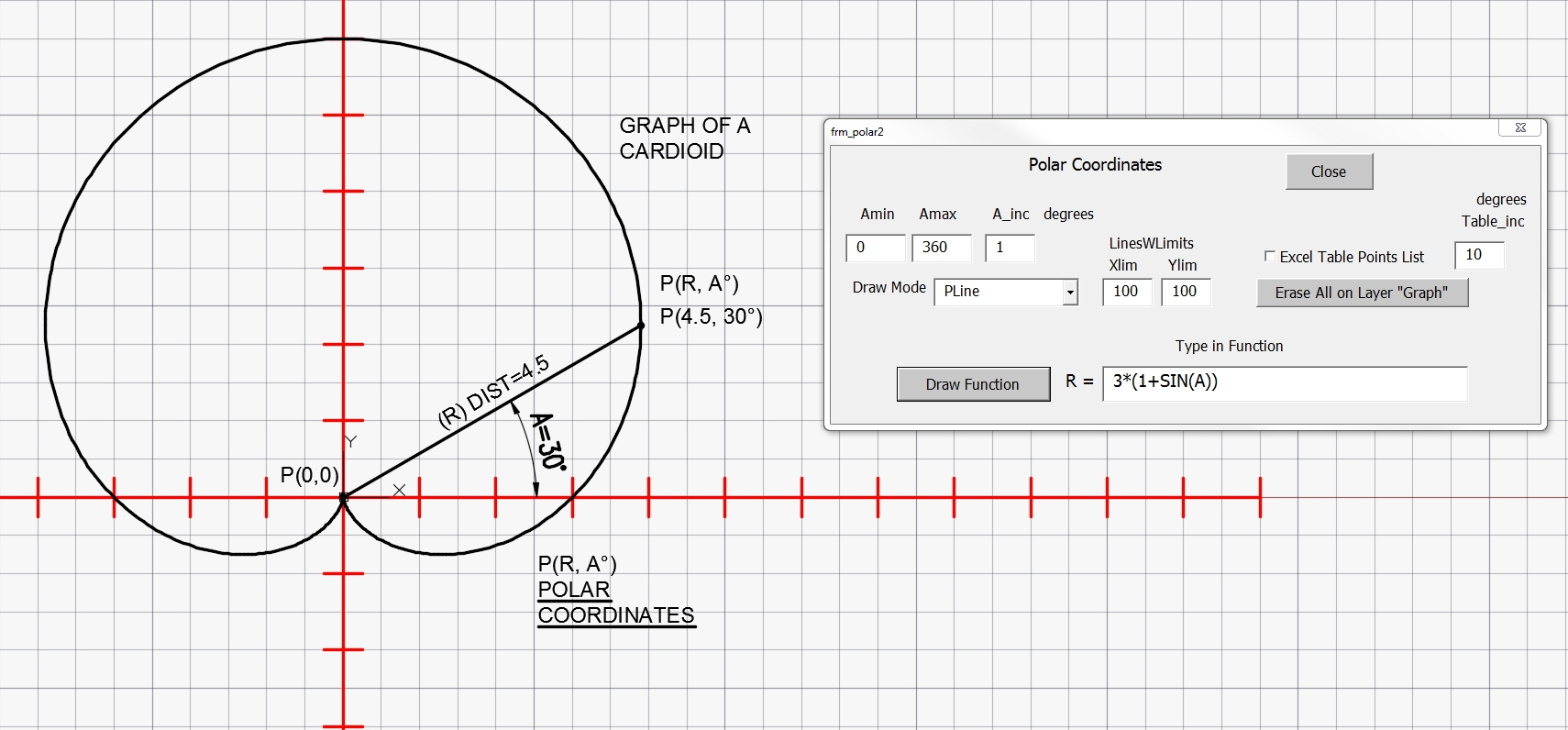 Polar Coordinate Graphing With Autocad