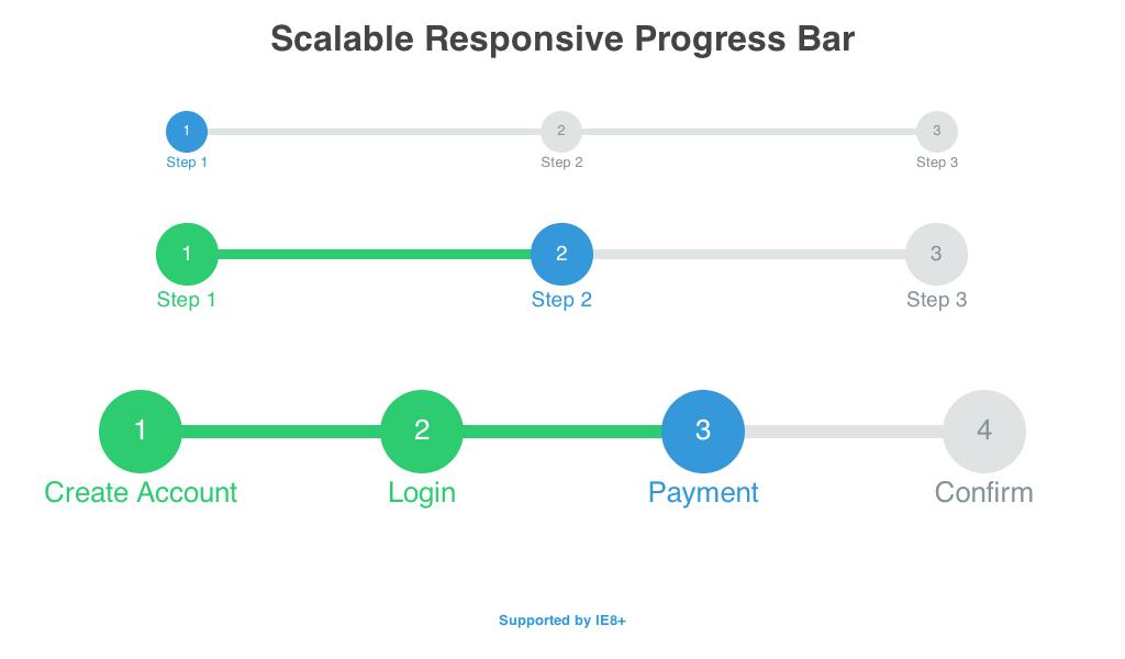 Scalable Responsive Progress Bar - - Fribly