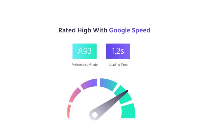 Monstroi2 Speed Test