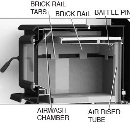 Replacement Stove & Fireplace Parts