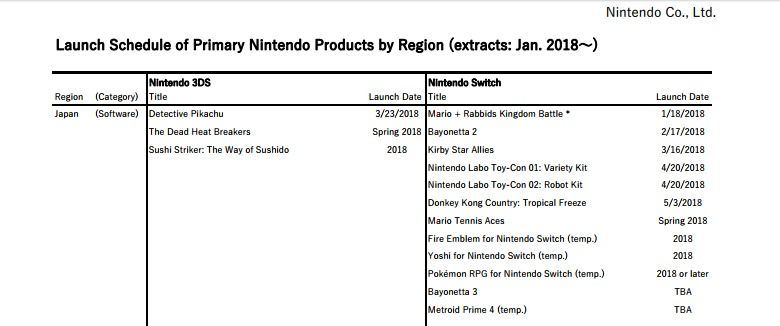 pokemon-llegara1-nintendo-switch-2018-mas-adelante-frikigamers.com