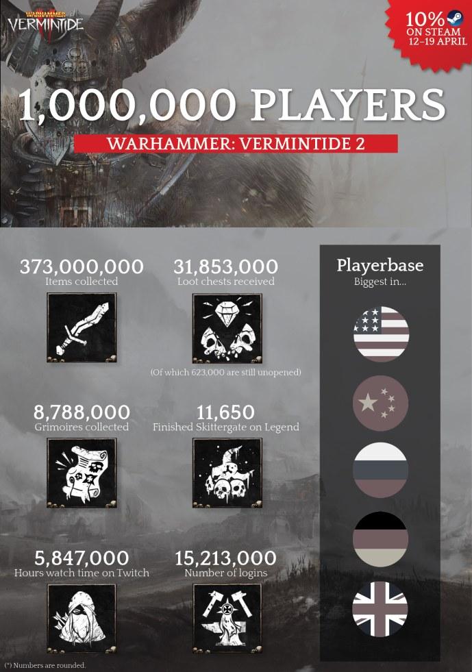 warhammer_vermintide_ii-frikigamers.com