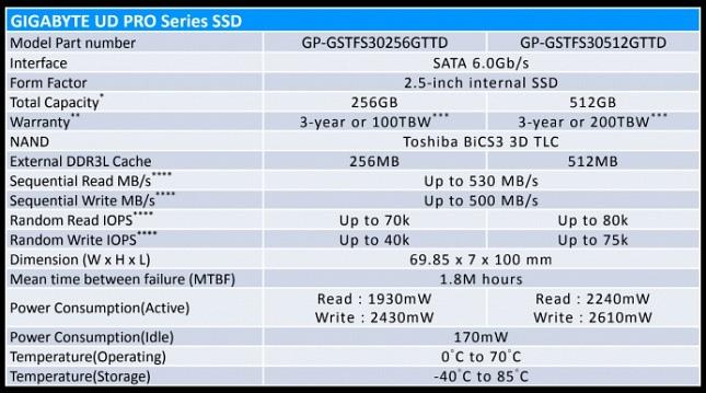 gigabyte-ssd-serie-ud-pro-frikigamers.com