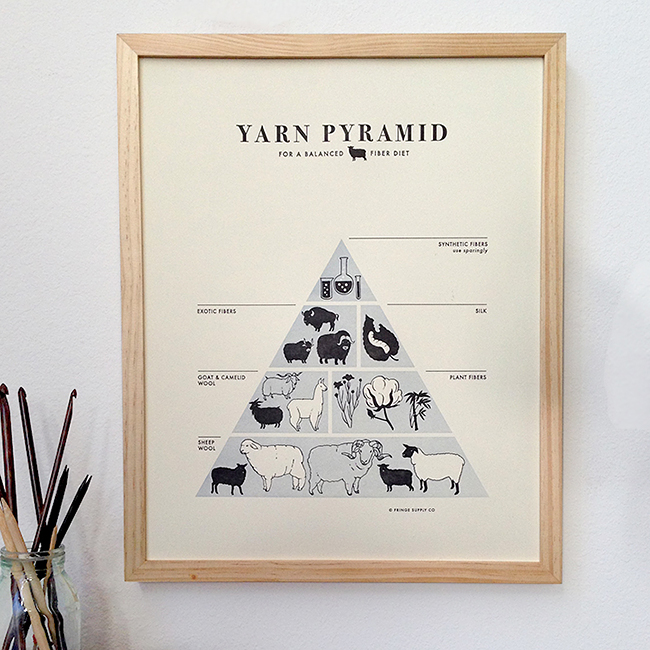 Introducing the YARN PYRAMID letterpress poster from Fringe Supply Co.