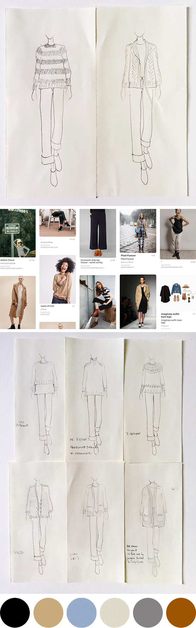 Winter '16 wardrobe planning, Part 1: Wants and needs